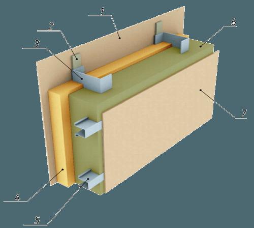 Конструктив стены ЛСТК